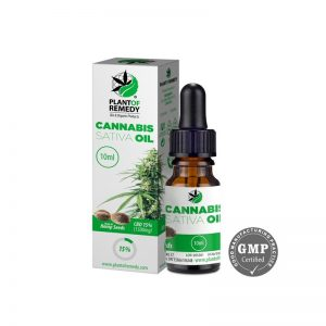 CBD Marketplace - Huile CBD 15% - Plant of Remedy